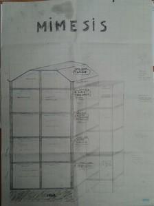mimesis-huis